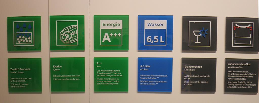 wasser und energieverbrauch symbole