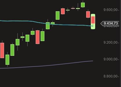 dax chart 8-4-2014