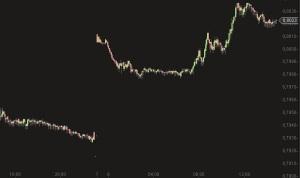 euro-gbp chart september 2014