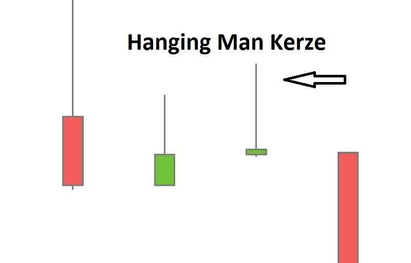 Hanging Man vor Abwaertstrend Kerze
